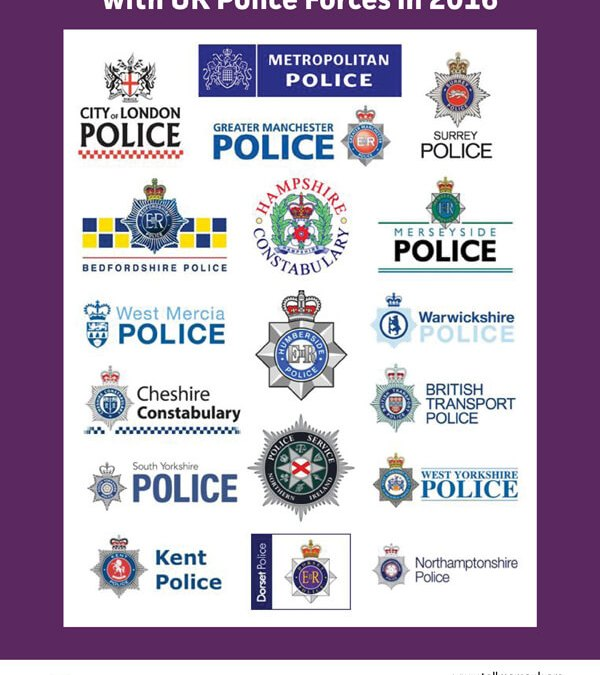 Tell MAMA Partnerships with UK Police Forces in 2016