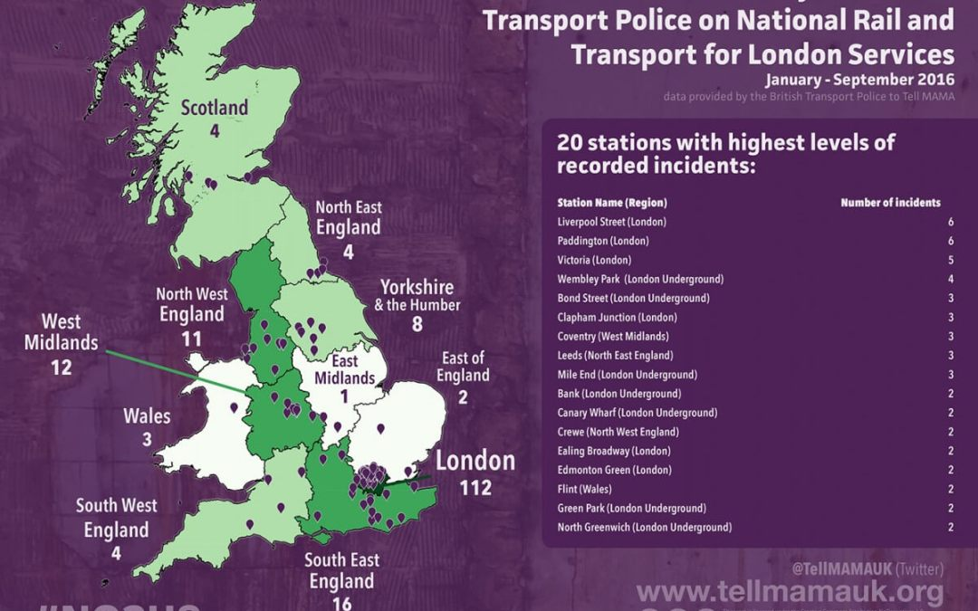 anti-Muslim incidents recorded by the British Transport Police on National Rail and Transport for London Services