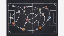 Sky European Super League documentary