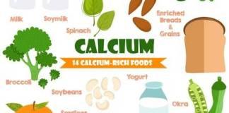Calcium rich foods for your healthy bones