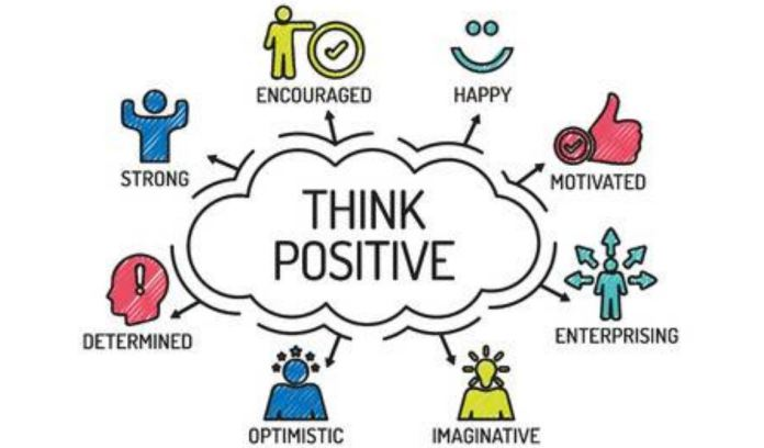Positive attitude A good habit to practice daily