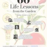 60-Life-Lessons-Flyer-150x150