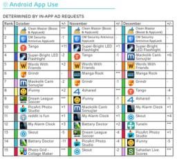 Clean Master Paling Juara di Android