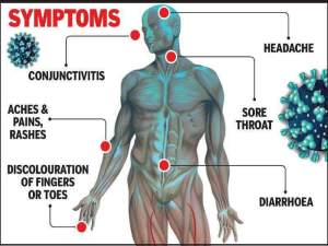 coronavirus new symptoms: Corona second wave: Like new symptoms .. Very Dangerous!  These three are the cause of this condition .. – coronavirus new strain may seem very dangerous and it shows new type of covid symptoms