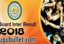 Inter second year exam results released by Ganta Srinivasa Rao