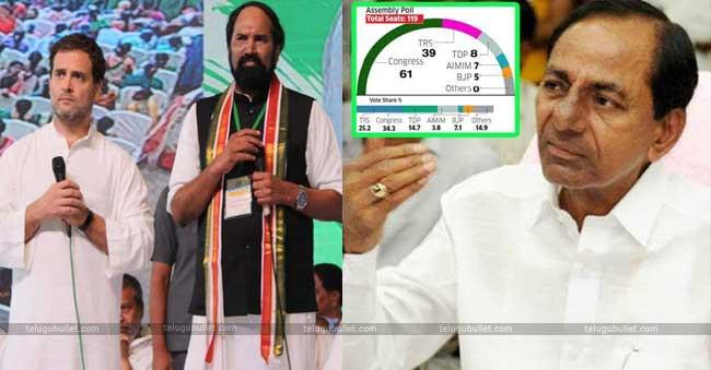 ABP News Survey Suggest The Win Of Mahakutami In Telangana