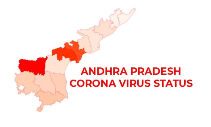 AP sees dip in cases, most have corona links with Chennai market