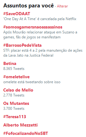trends topics odaat