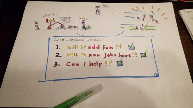 bakat anak belajar berwirausaha