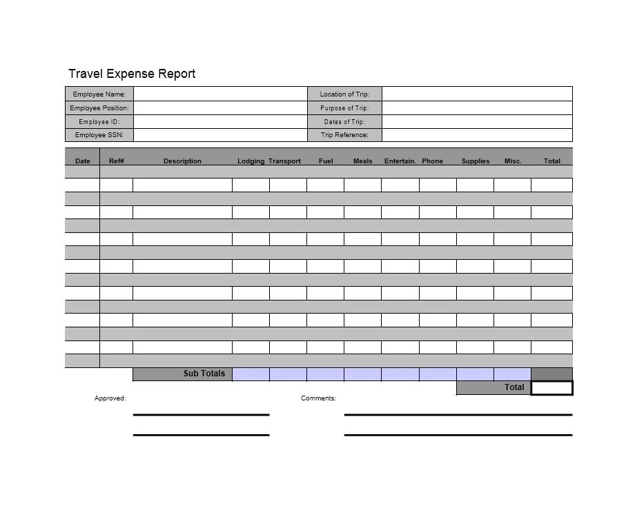 Use this example of expense report as a guide to create a professoinal looking expense sheet. 46 Travel Expense Report Forms Templates Templatearchive