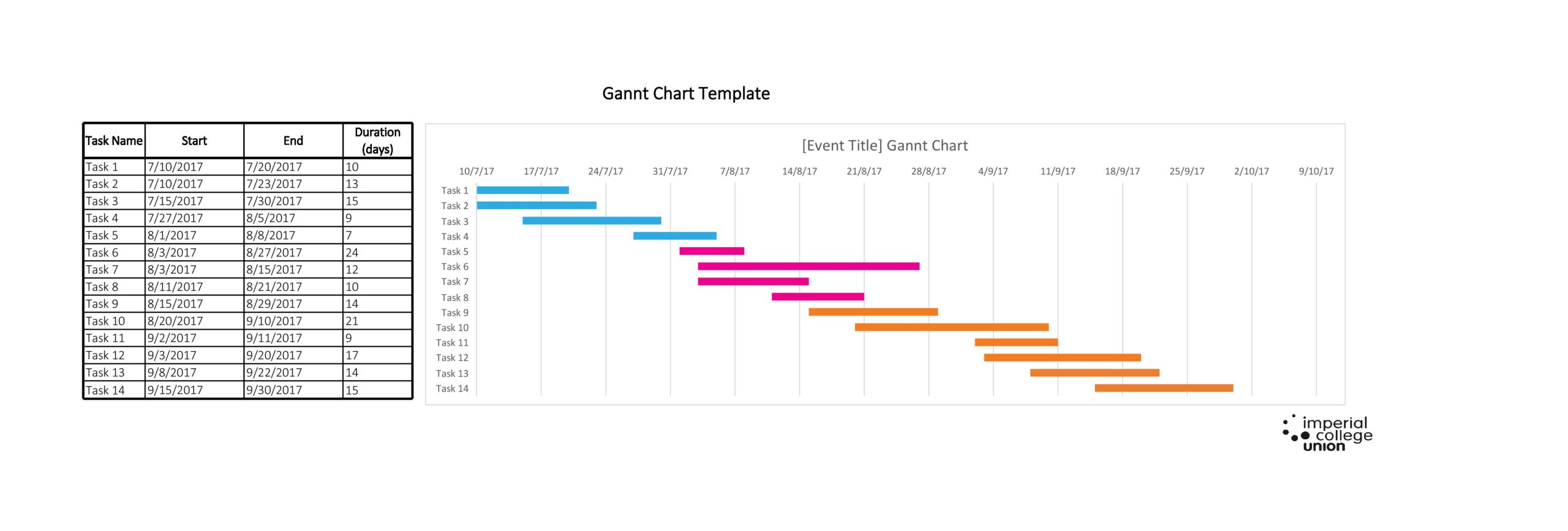 If you want to include more than one chart in your monthly gantt chart, you can easily add the charts by entering a new one or change the existing one. 30 Free Gantt Chart Templates Excel Templatearchive