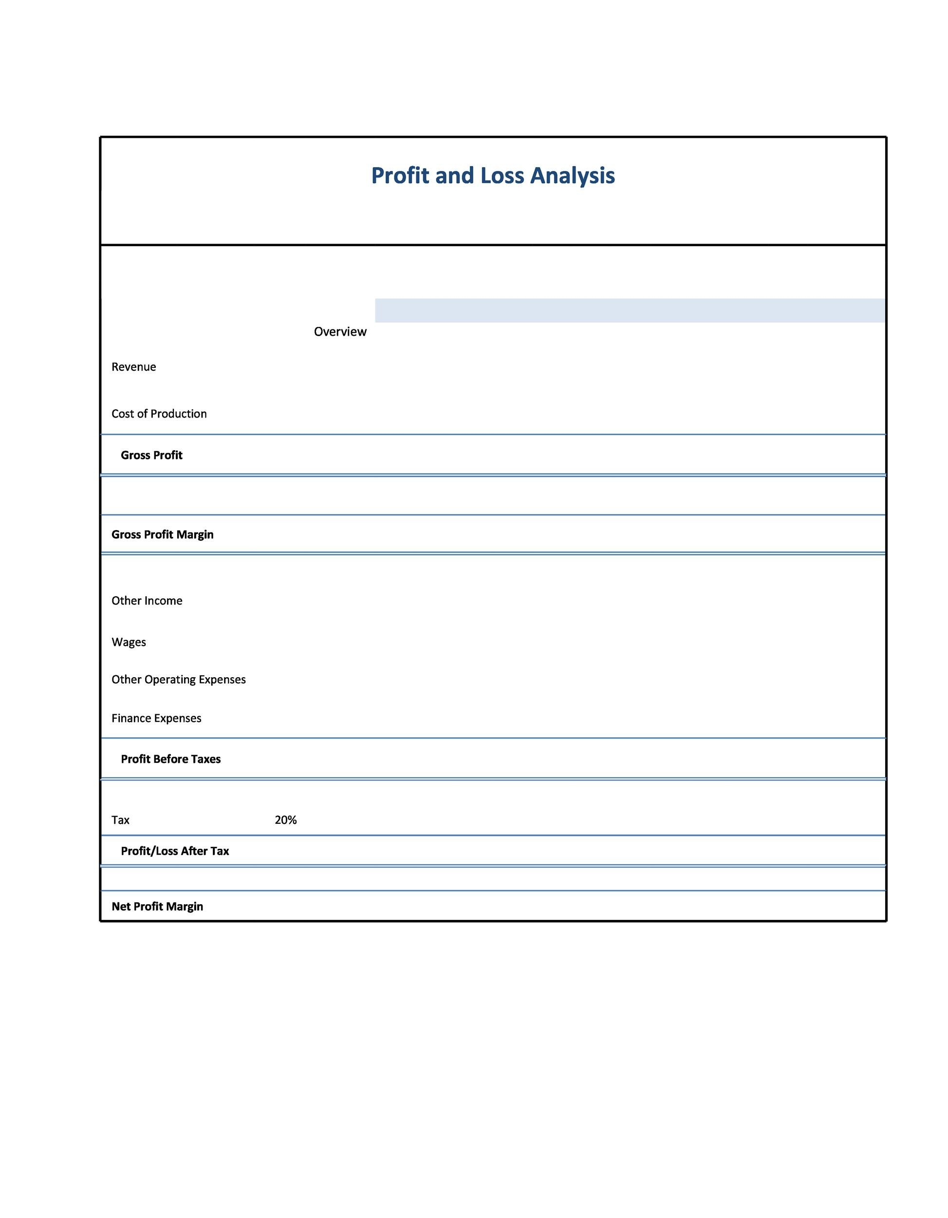 35 Profit And Loss Statement Templates Amp Forms