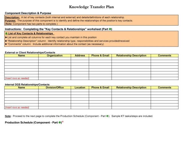 Knowledge Transfer Templates - FREE DOWNLOAD