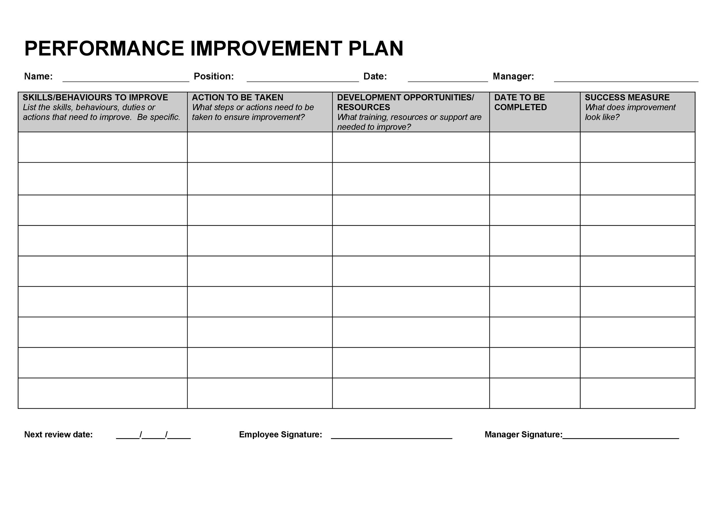 40 Performance Improvement Plan Templates Amp Examples