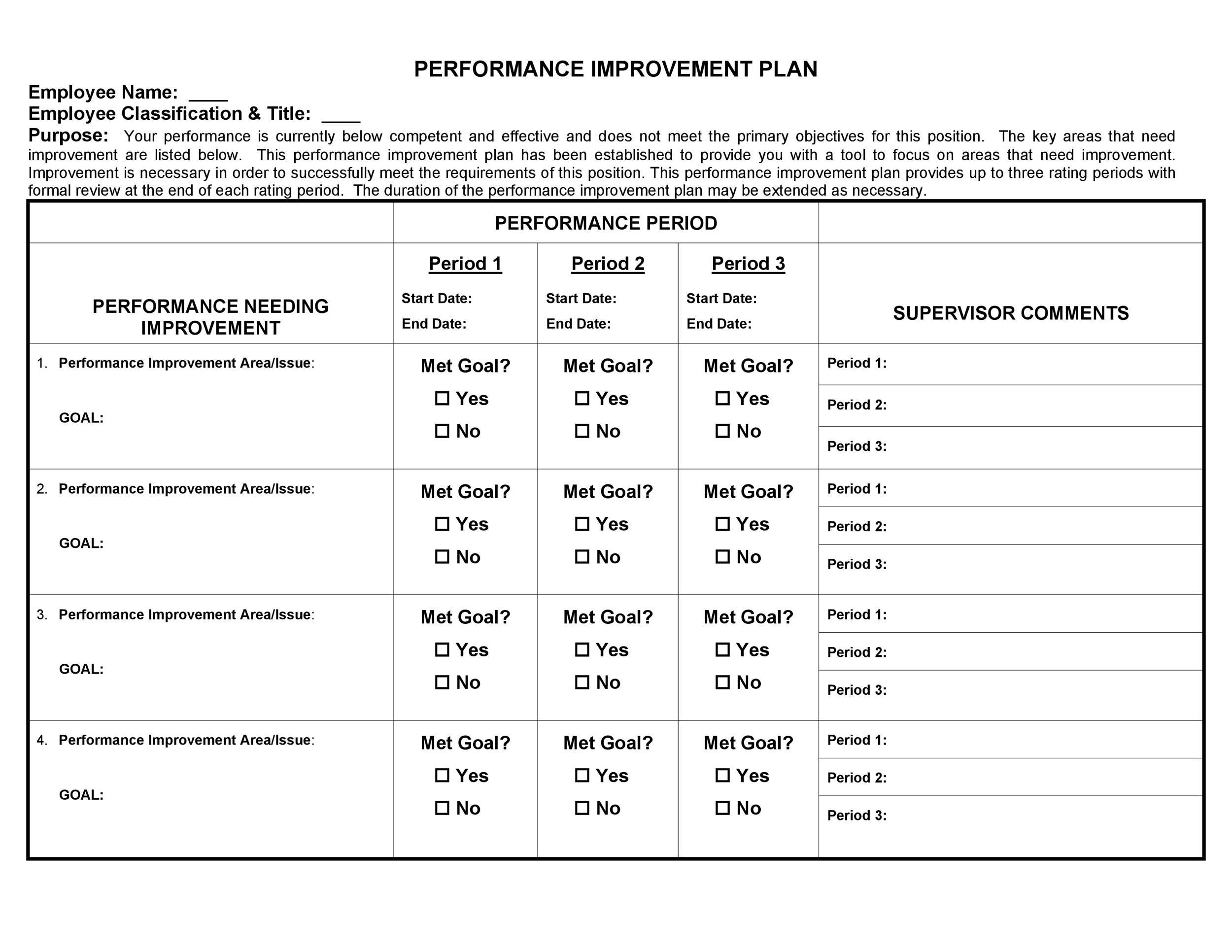 40 Performance Improvement Plan Templates Amp Examples