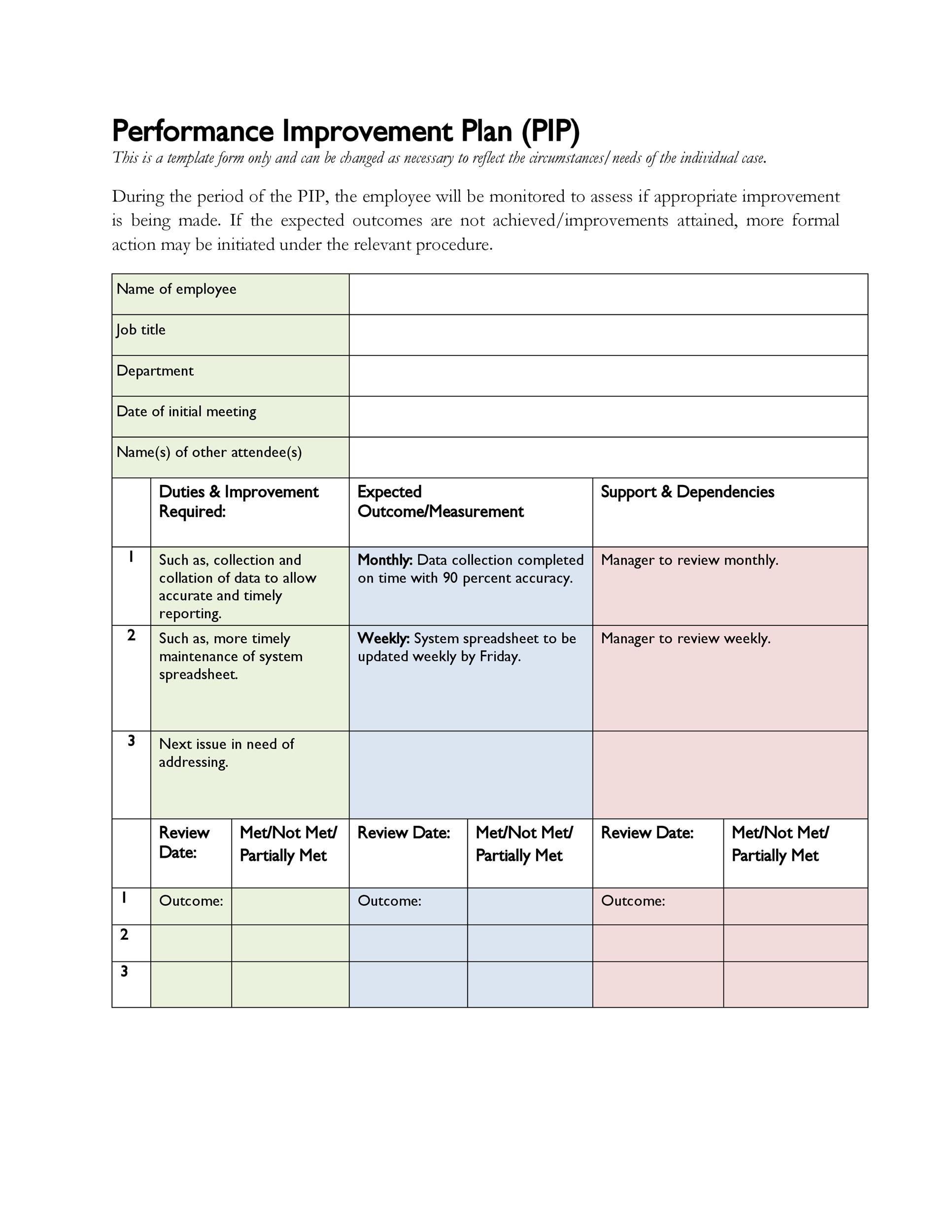 free performance improvement plan template 35