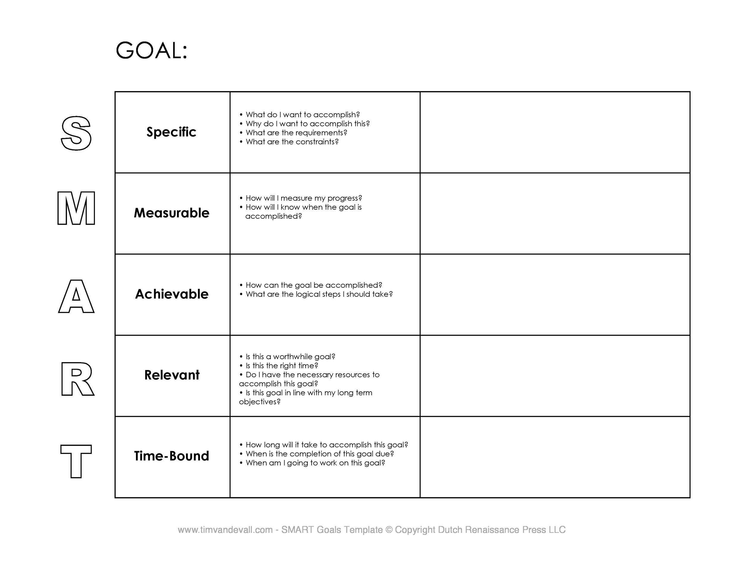 45 Smart Goals Templates Examples Amp Worksheets Templatelab