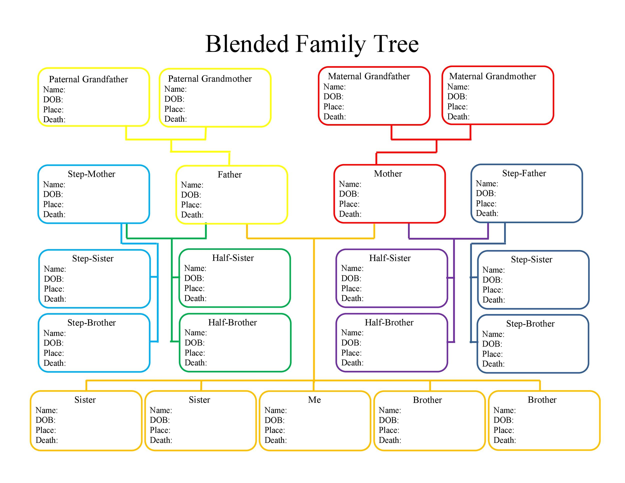 Sierra Generations Family Tree Downloadable Template