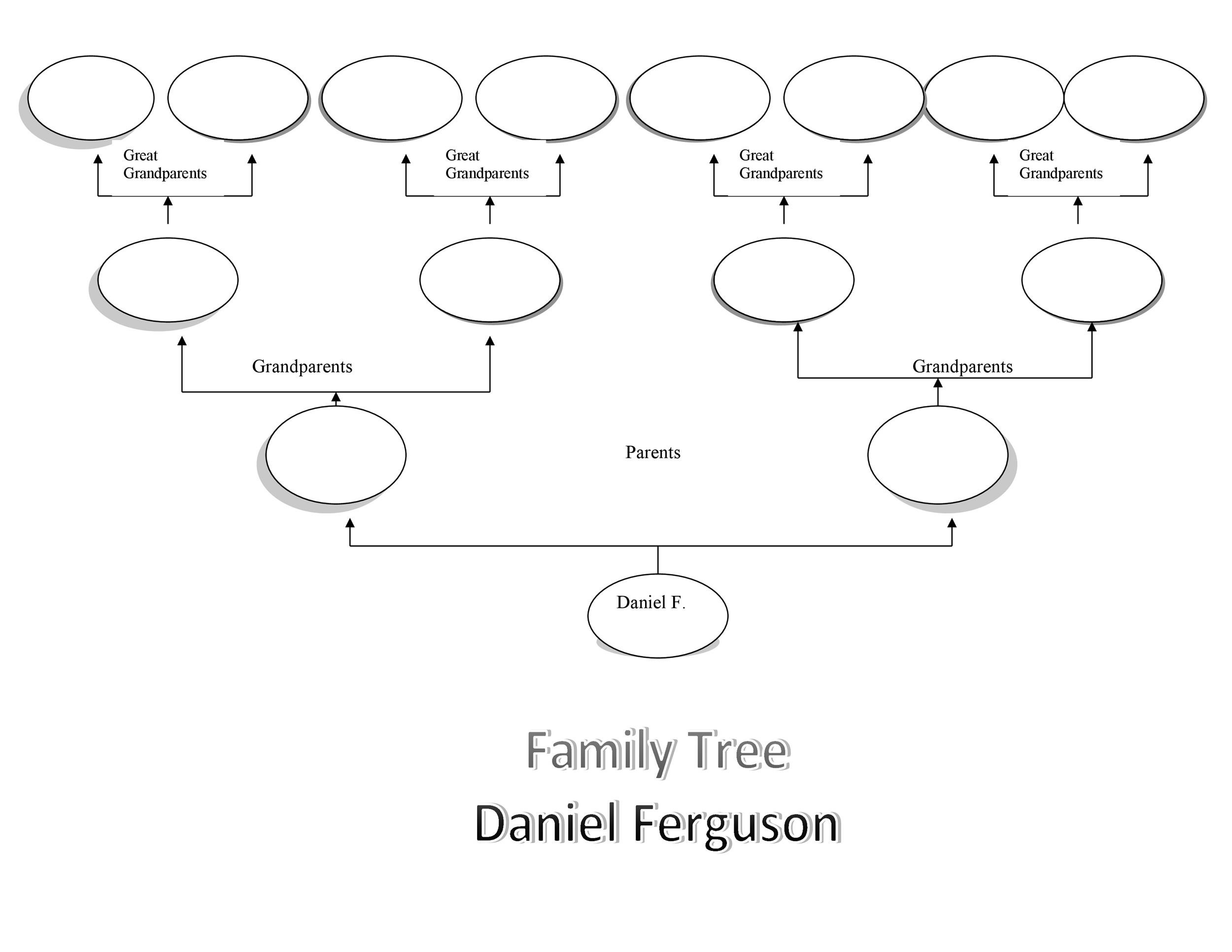 Family Tree Starting Parents