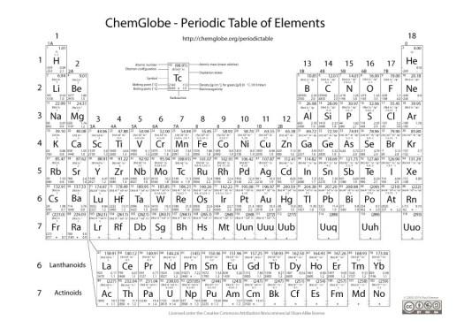Periodic table printable version pdf periodic diagrams science 29 printable periodic tables free template lab urtaz Images