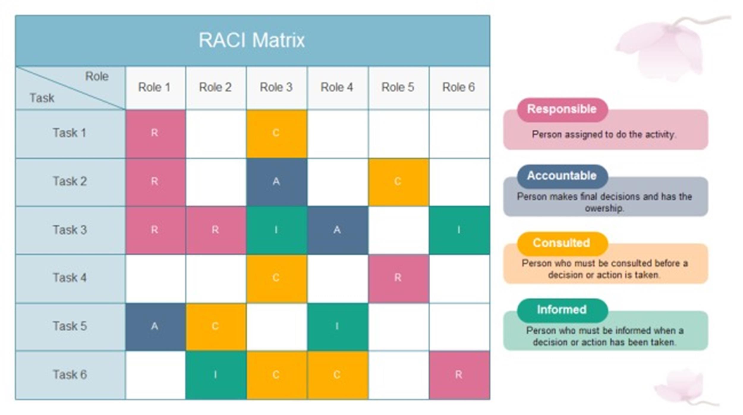 21 Free Raci Chart Templates Templatelab