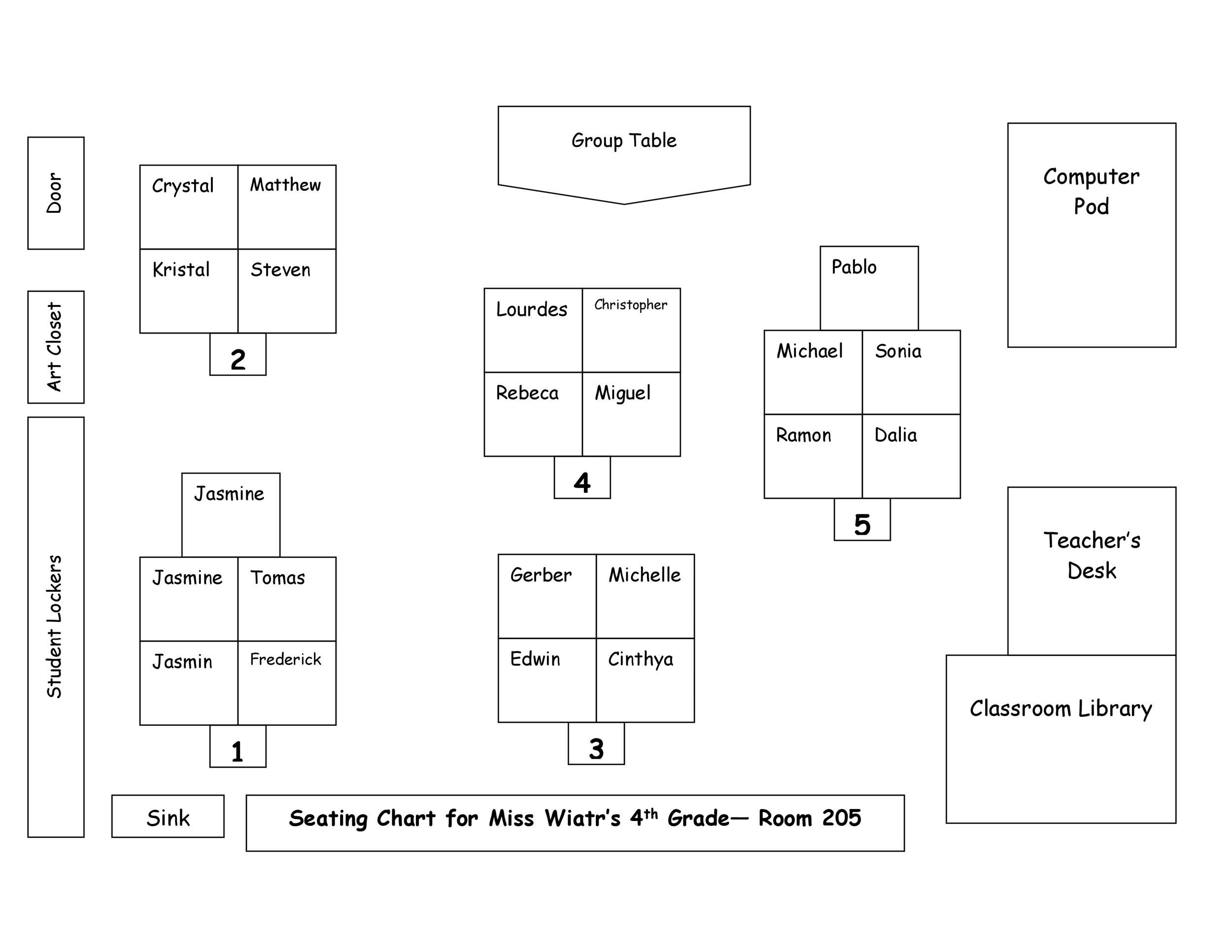 Champlain College Publishing  Classroom Seating Chart Templates