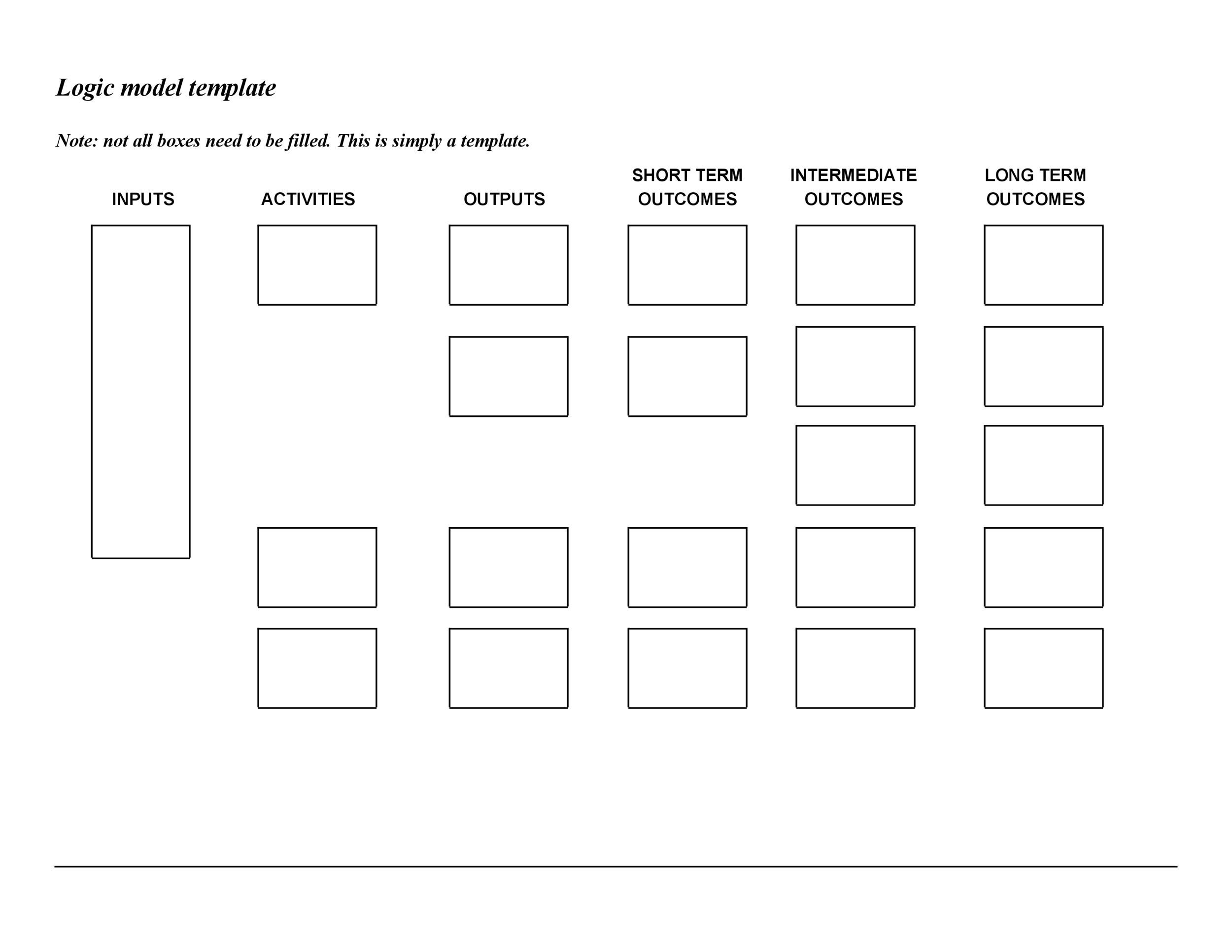 More Than 40 Logic Model Templates Amp Examples Templatelab