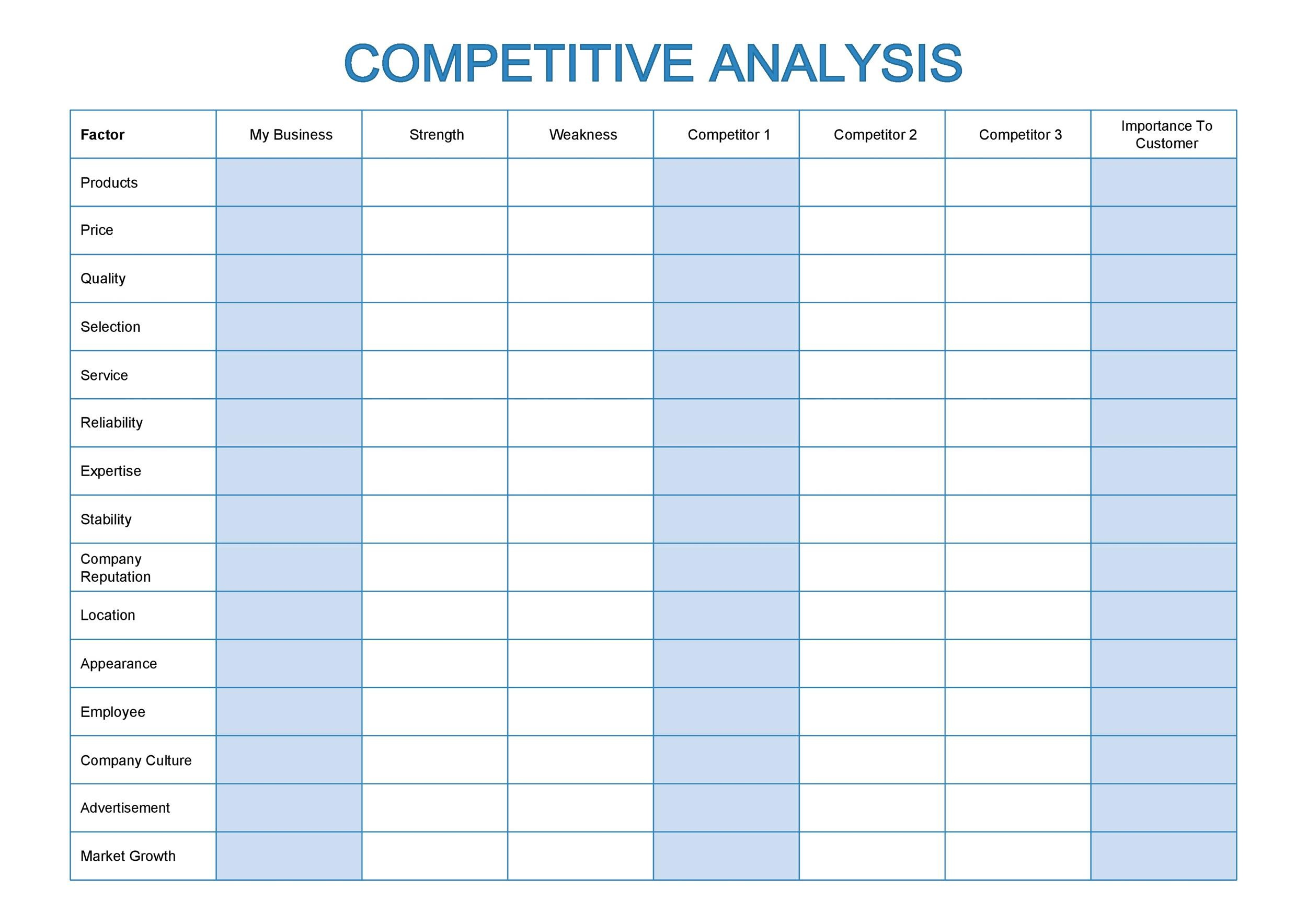 Competitor analysis template google docs this slide offers you a good structure to present the information you've gathered about your competitors to your stakeholders. Competitive Analysis Templates 40 Great Examples Excel Word Pdf Ppt