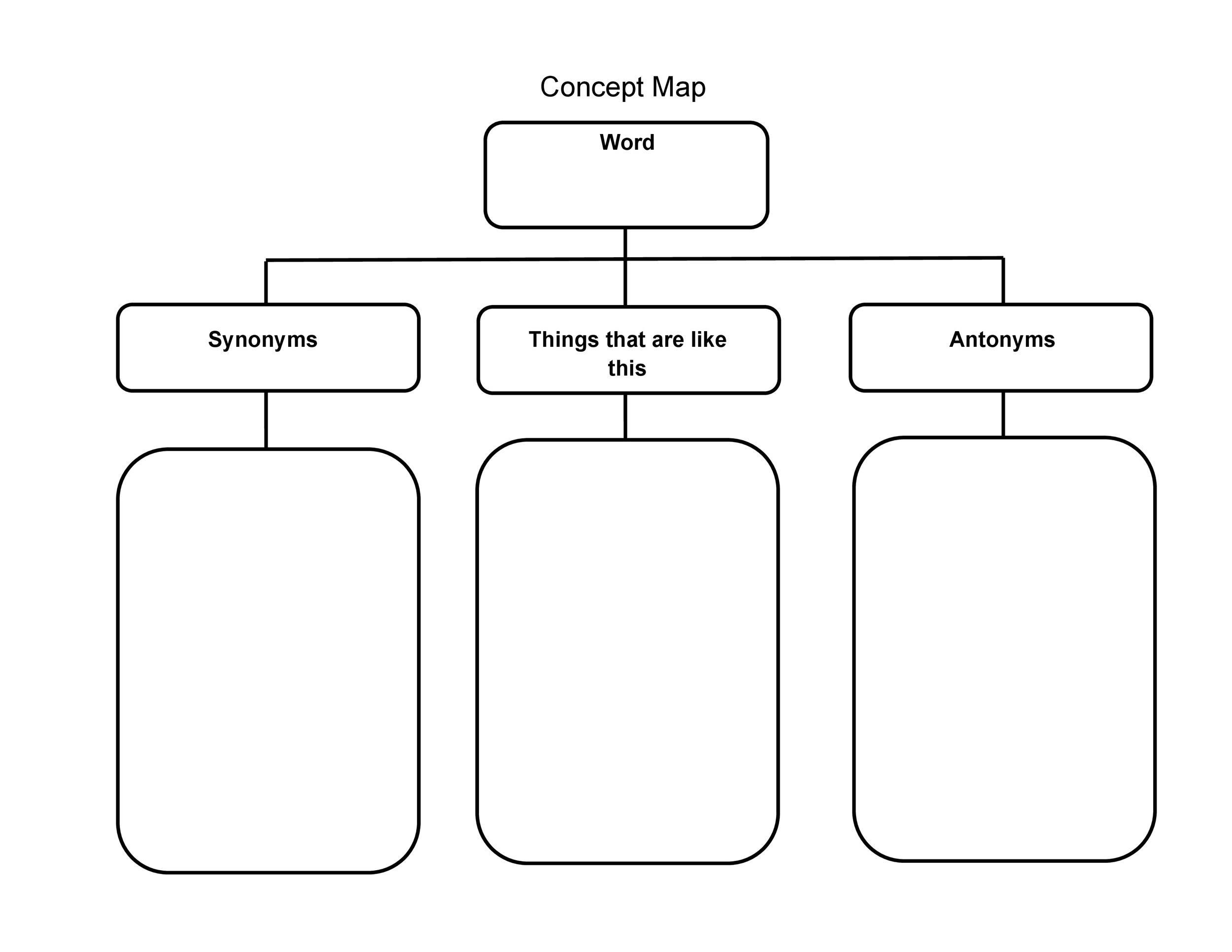 40 Concept Map Templates Hierarchical Spider Flowchart