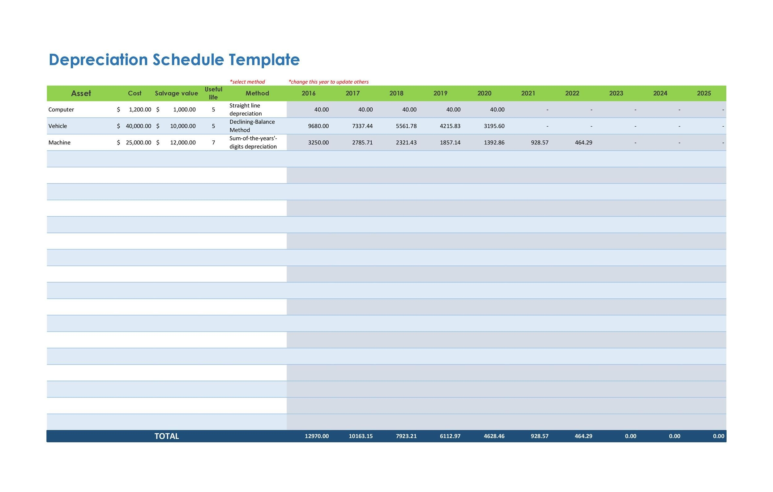 35 Depreciation Schedule Templates For Rental Property
