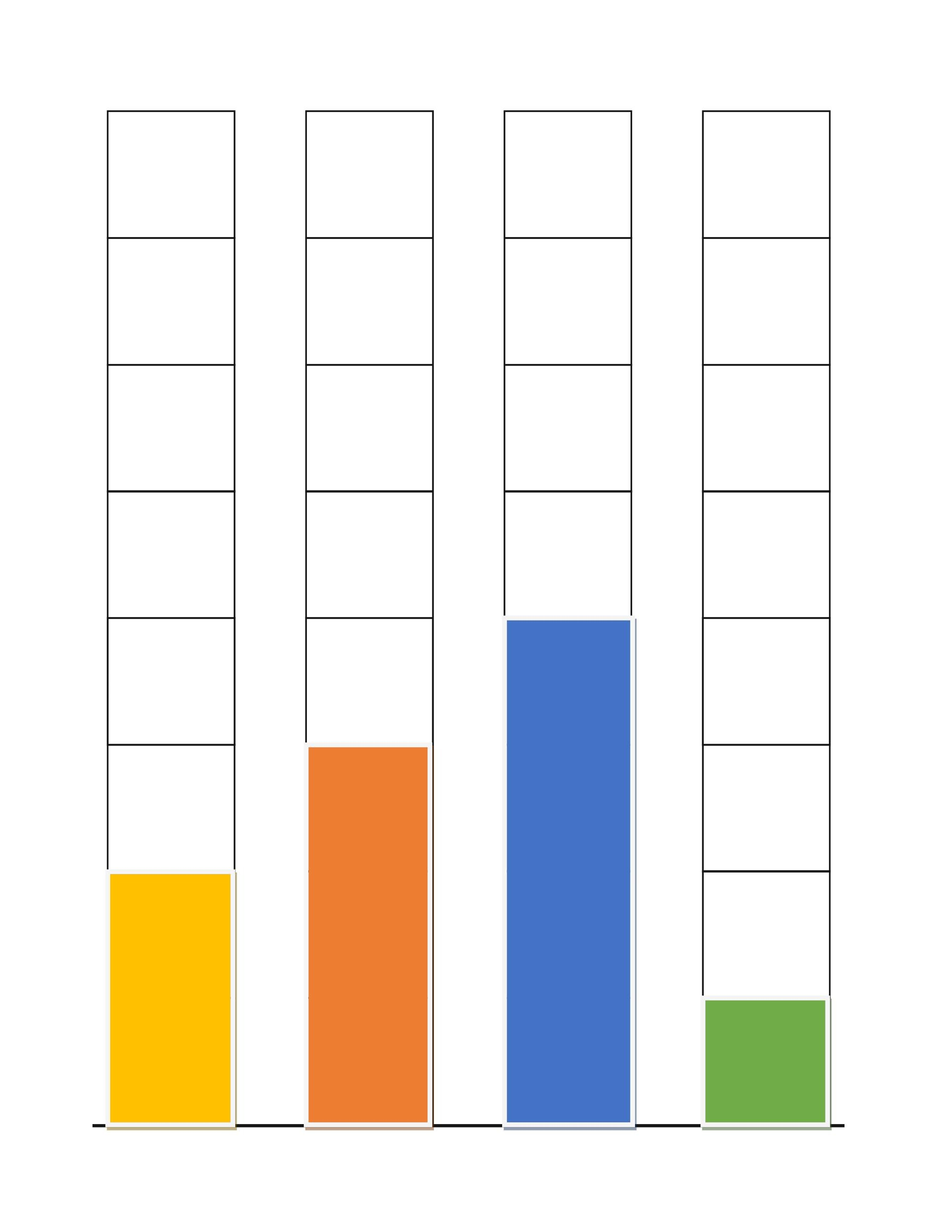 Free Bar Graph Template Printable