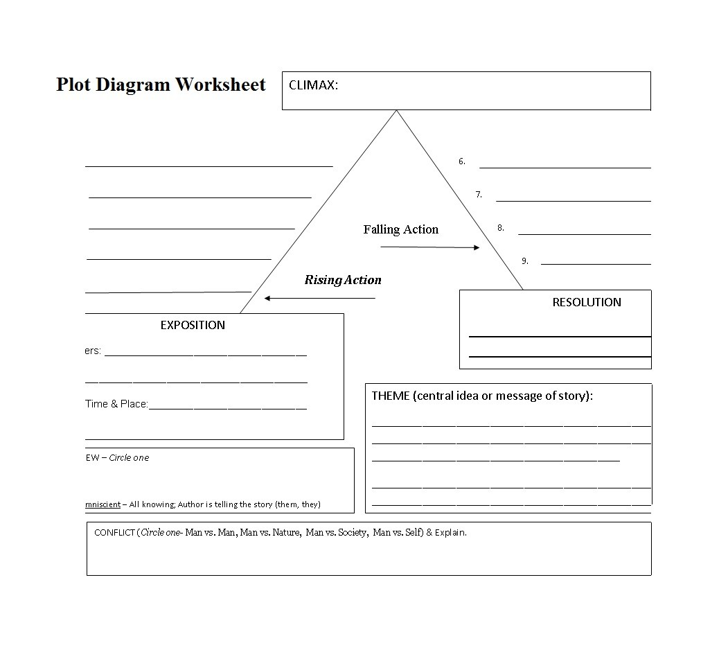 45 Professional Plot Diagram Templates Plot Pyramid