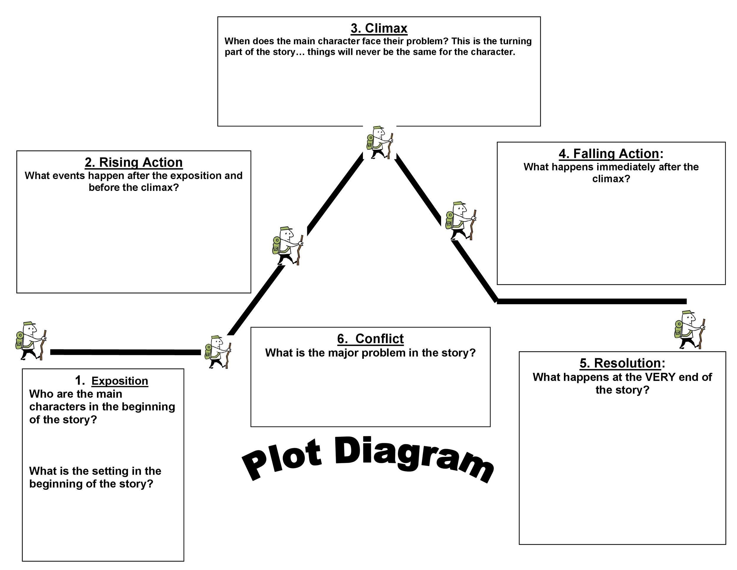 45 Professional Plot Diagram Templates Plot Pyramid