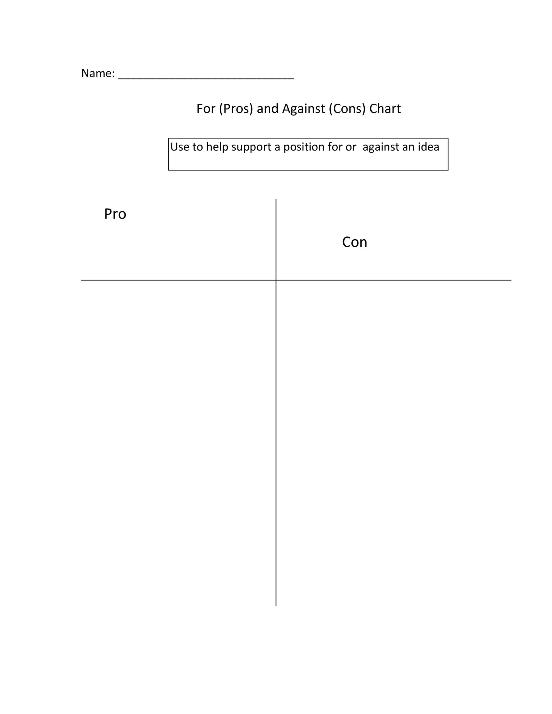 Pros And Cons Template
