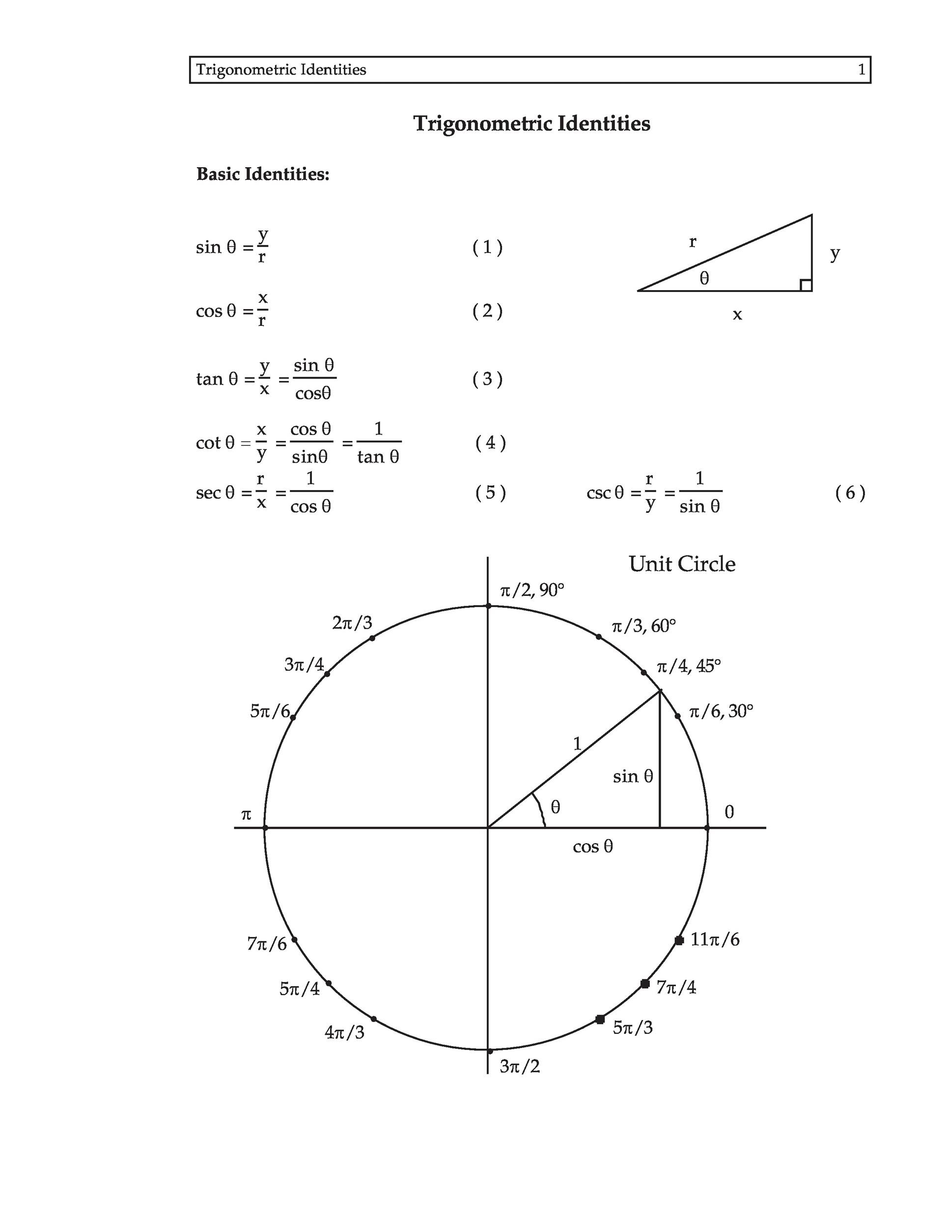 Sine Cosine Tangent Values Table