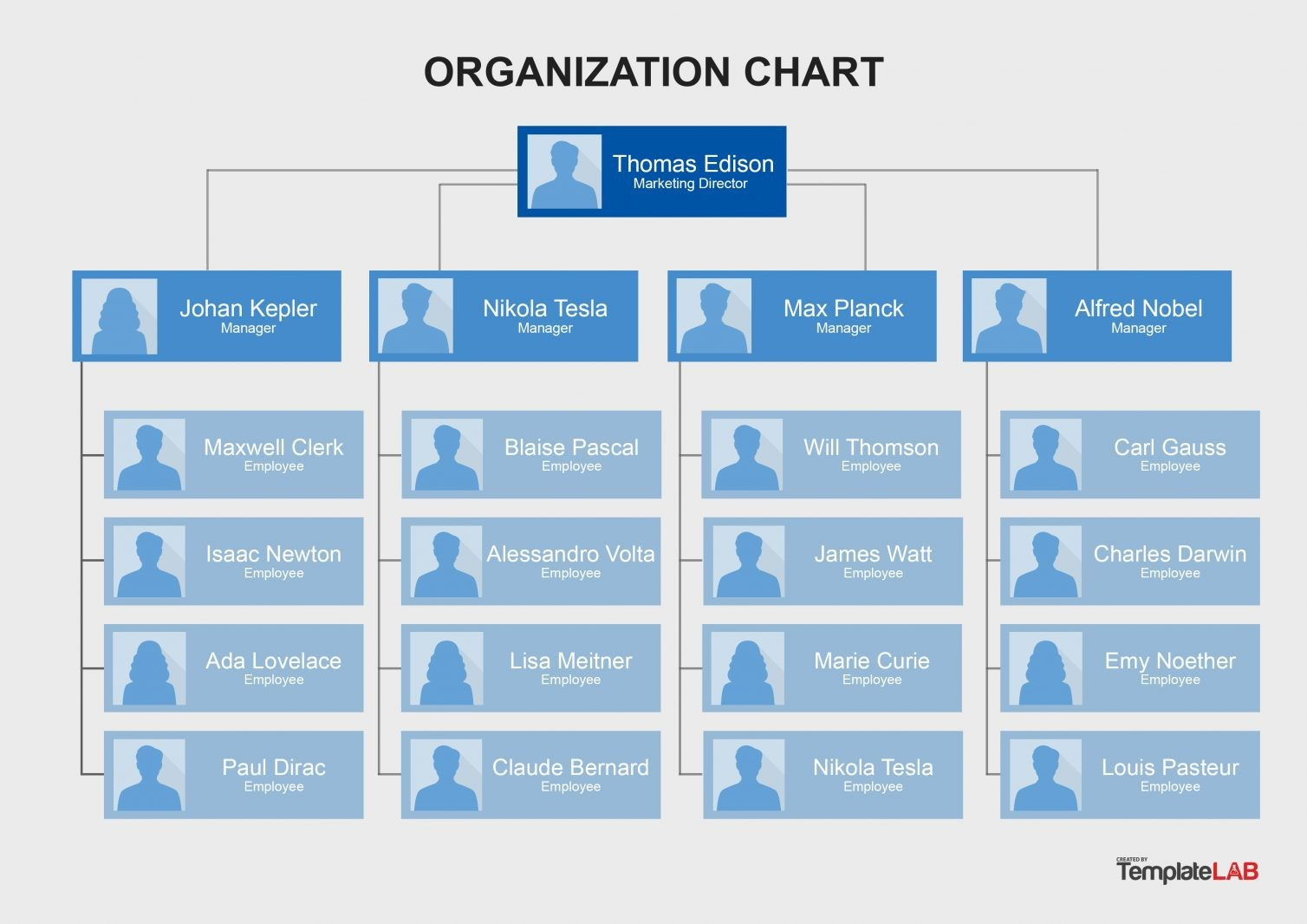 21/02/2021· organizational chart (basic layout) read the included instructions and edit this slide template to create a basic organizational chart that is viewable at a glance. 32 Organizational Chart Templates Word Excel Powerpoint Psd