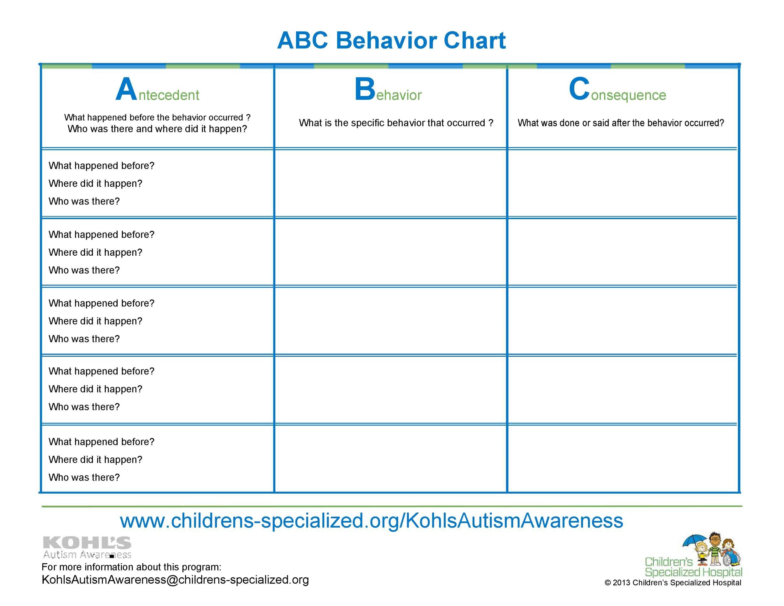 42 Printable Behavior Chart Templates For Kids