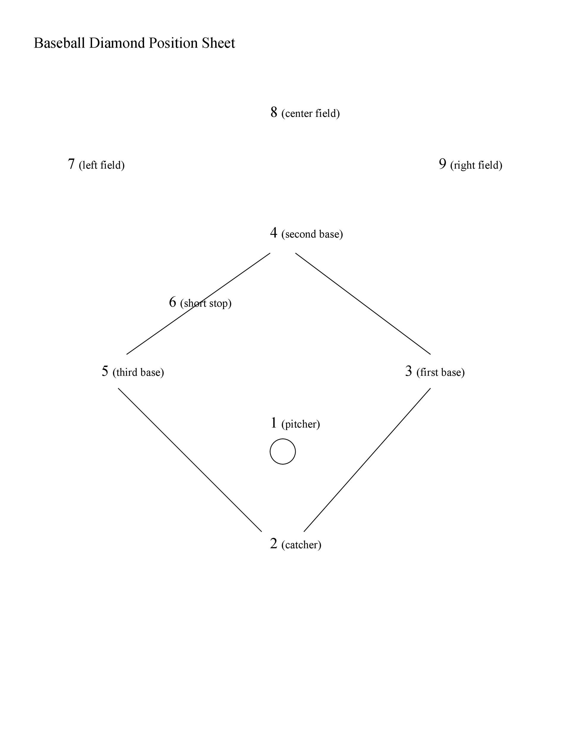 Baseball Template Printable That Are Current