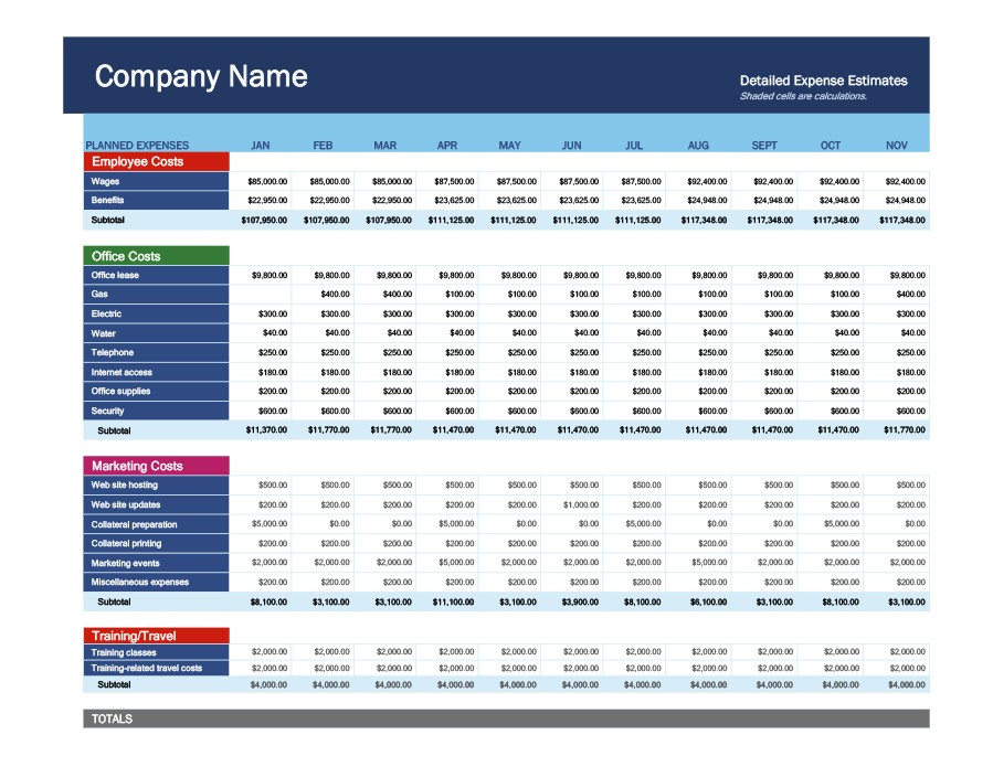 This employee expense company policy template is ready to be tailored to your company's needs and should be considered a starting point for setting up your employment policies. 37 Handy Business Budget Templates Excel Google Sheets Á… Templatelab