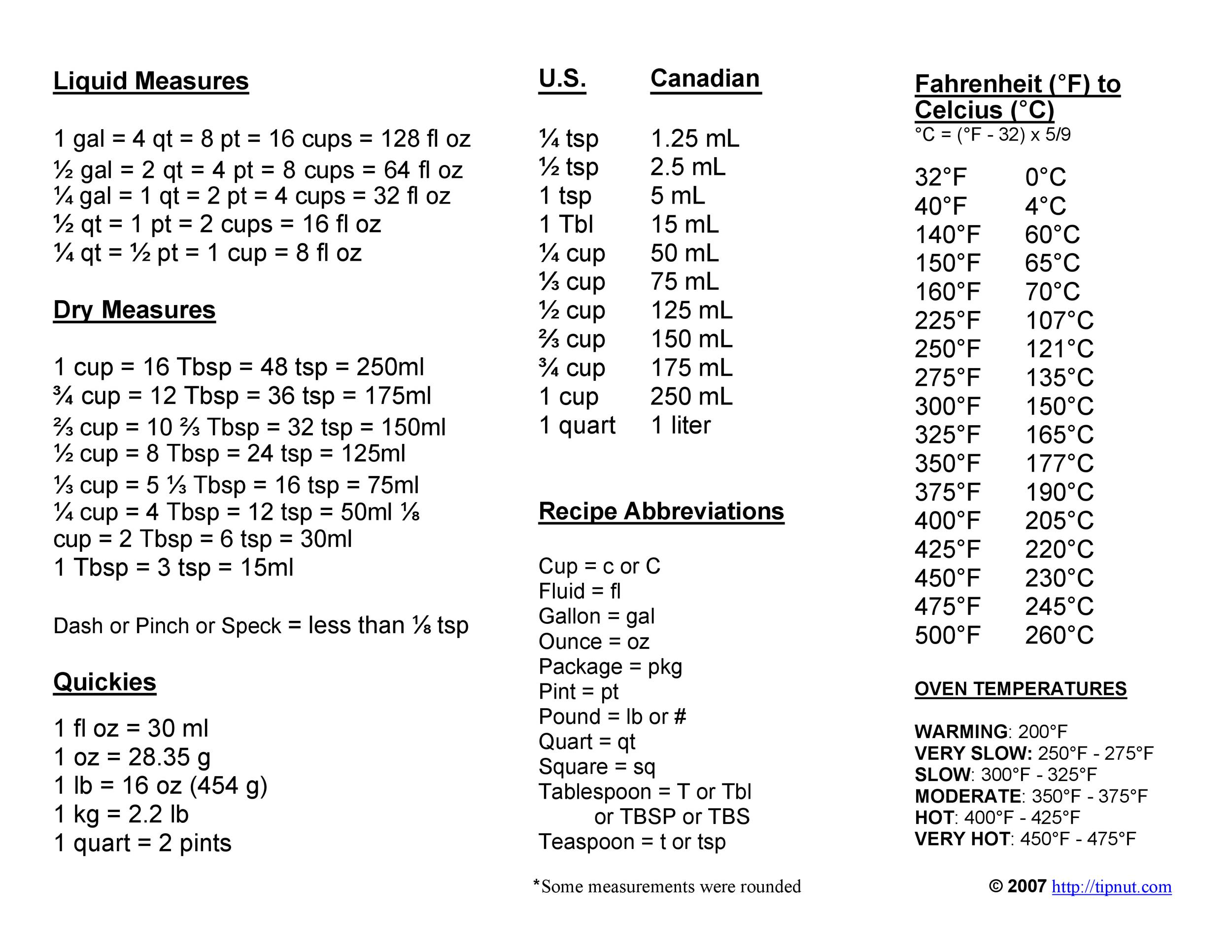 45 Printable Liquid Measurements Charts Liquid Conversion