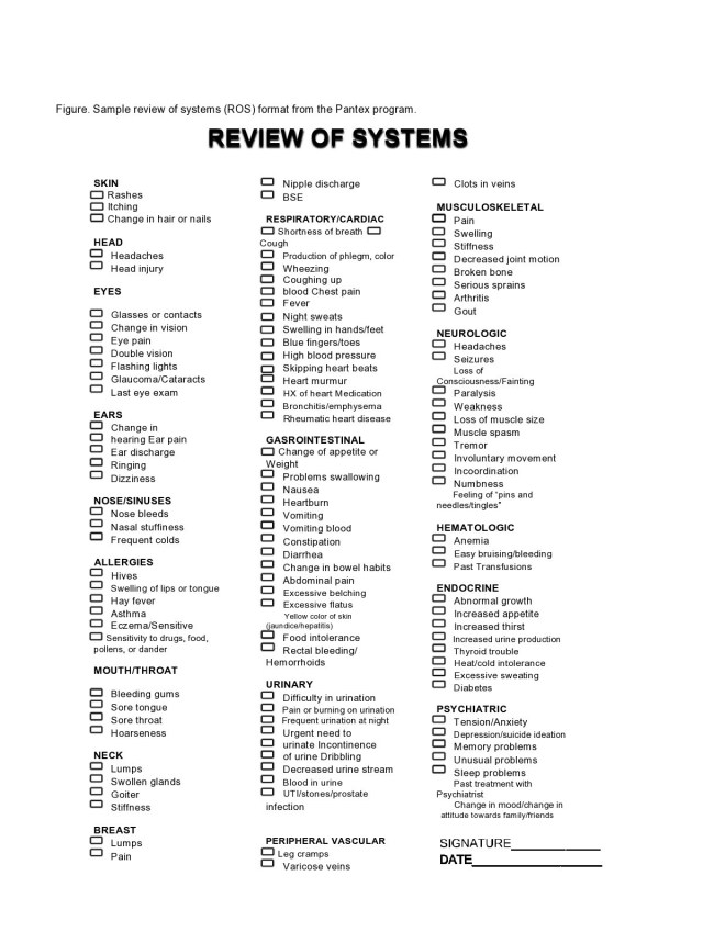 25 Free Review of Systems Templates (+Checklist) ᐅ TemplateLab