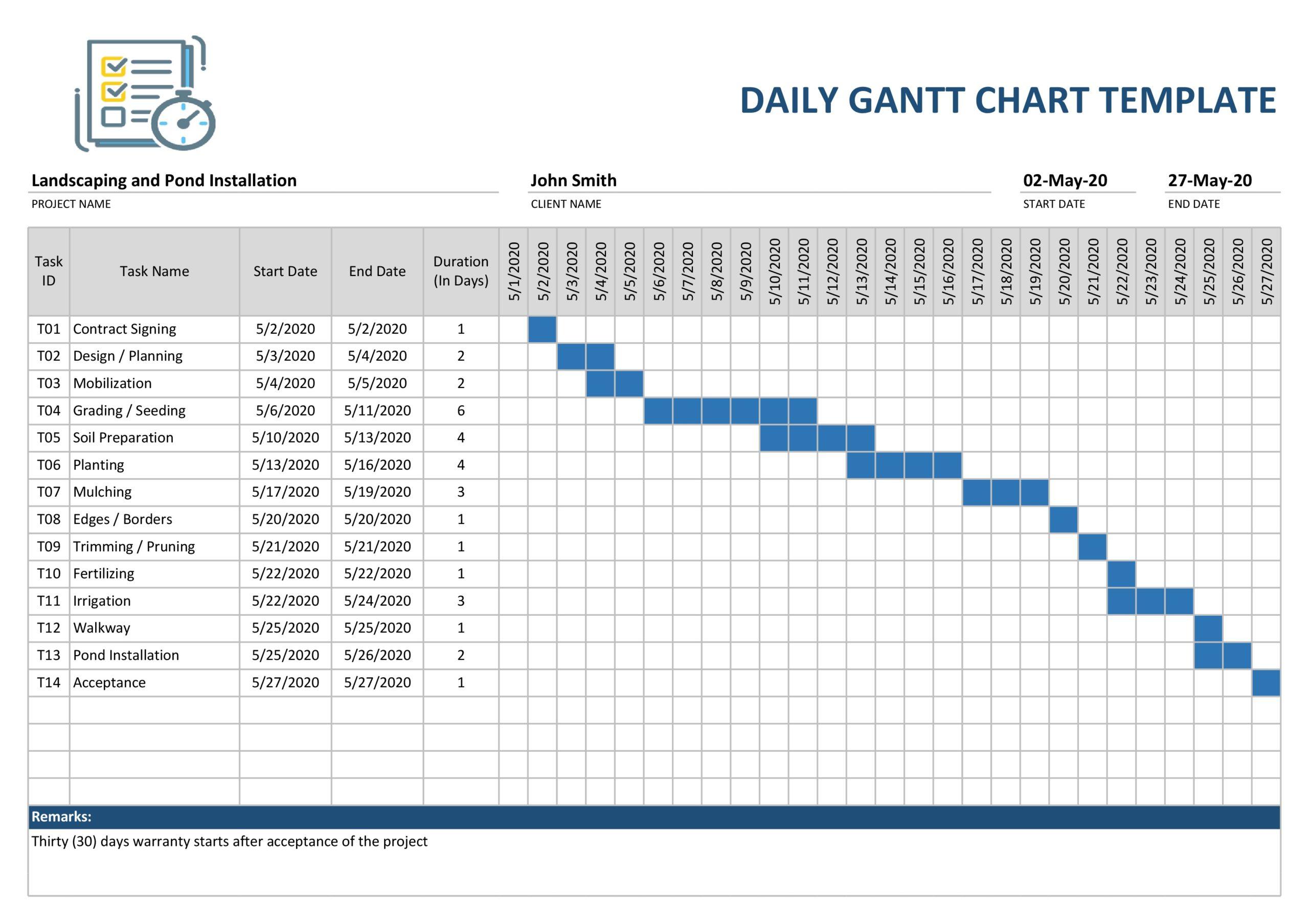Gantt chart template free excel. 41 Free Gantt Chart Templates Excel Powerpoint Word Á… Templatelab