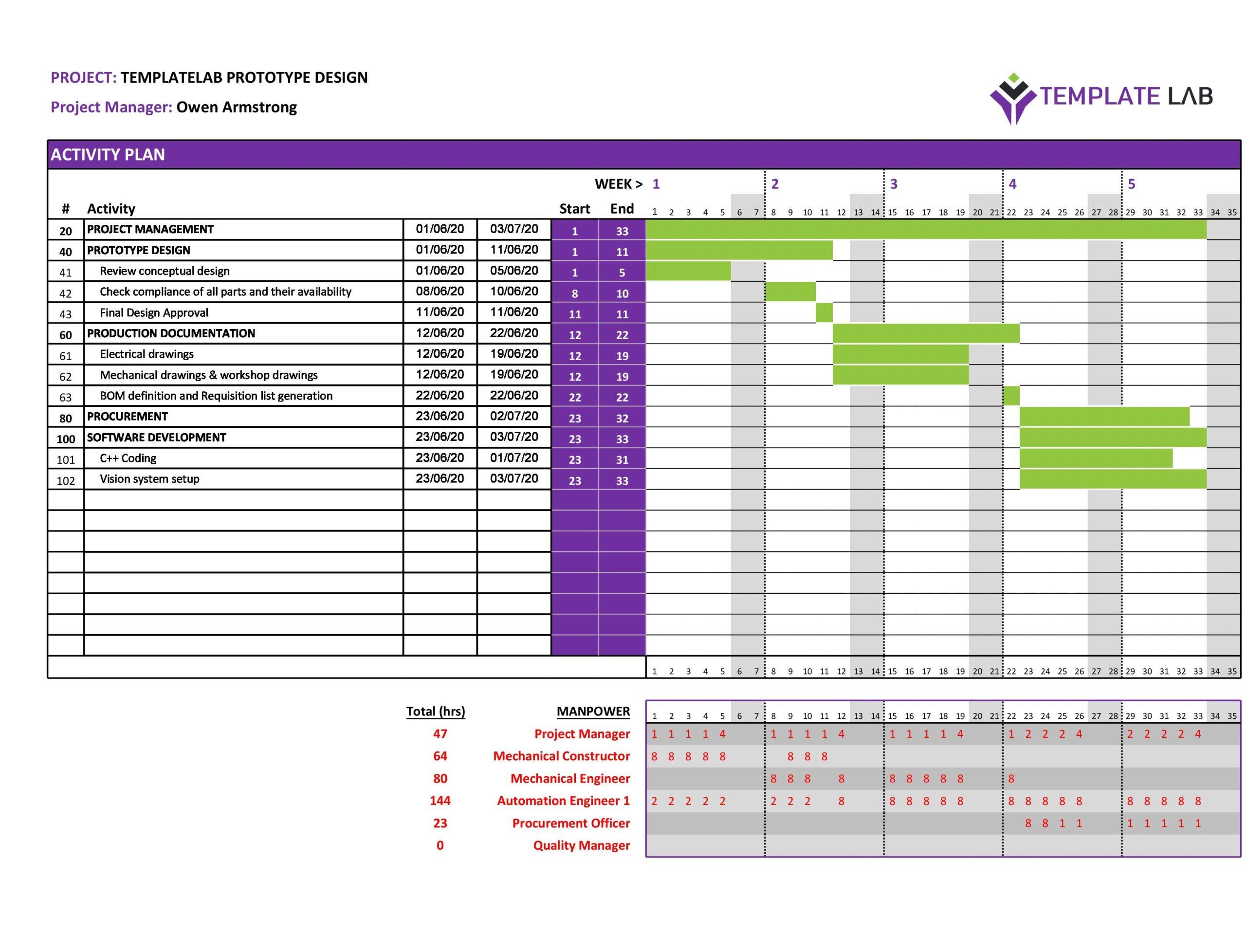 03/04/2019· free gantt chart excel template with subtasks. 41 Free Gantt Chart Templates Excel Powerpoint Word Á… Templatelab