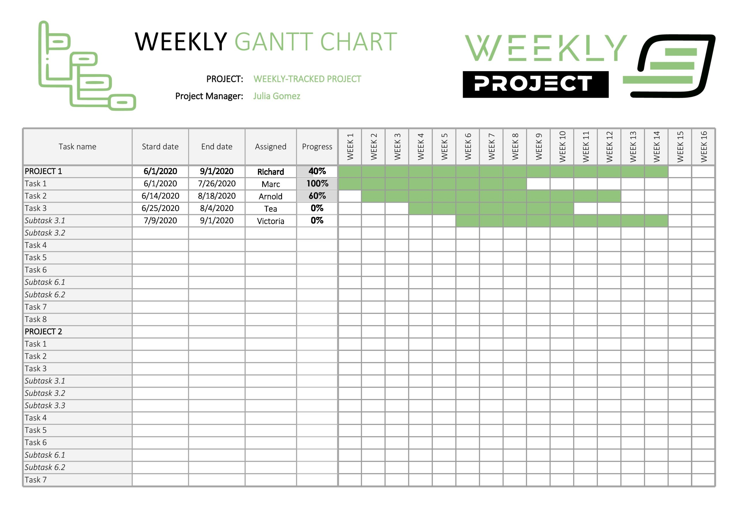 We've got a roundup of gantt chart examples that you've got to see, and the free excel template you need. 41 Free Gantt Chart Templates Excel Powerpoint Word Á… Templatelab