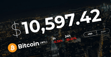 best wordpress themes bitcoin cryptocurrency websites feature