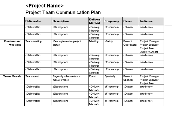 The free project plan template helps you put together all the parts of your project plan, including listing tasks, resources and a communication process. Project Team Communication Plan Template For Excel 2003 Or Newer Inside Project Management Cart