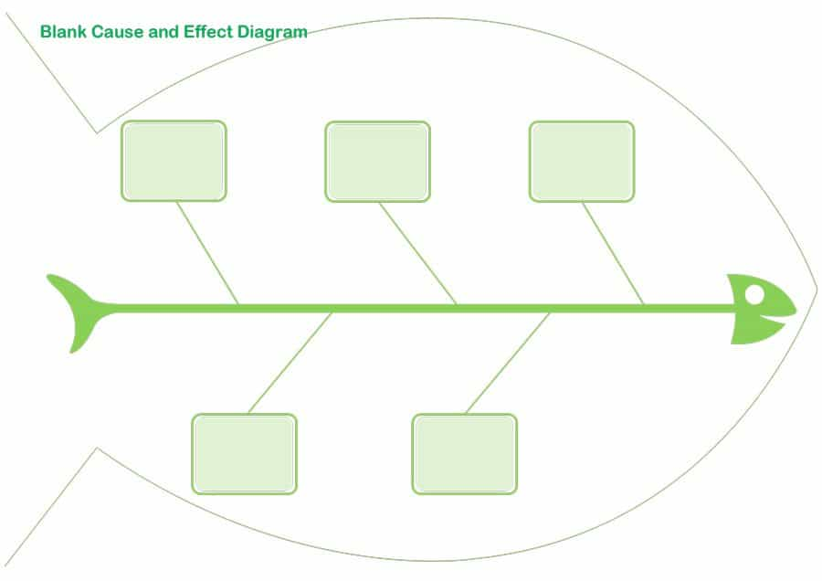 Free fishbone diagram template 12 blank word excel for Fish bone analysis template