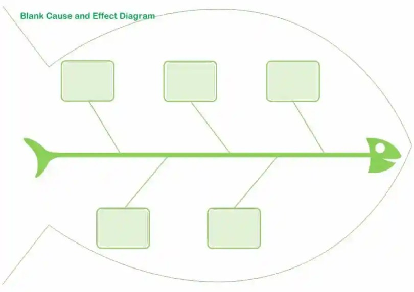 Fishbone Diagram Template, Blank Fishbone Diagram Template, Fishbone Diagram Template Word, Fishbone Diagram Template Powerpoint, Fishbone Diagram Template Excel, Free Fishbone Diagram Template