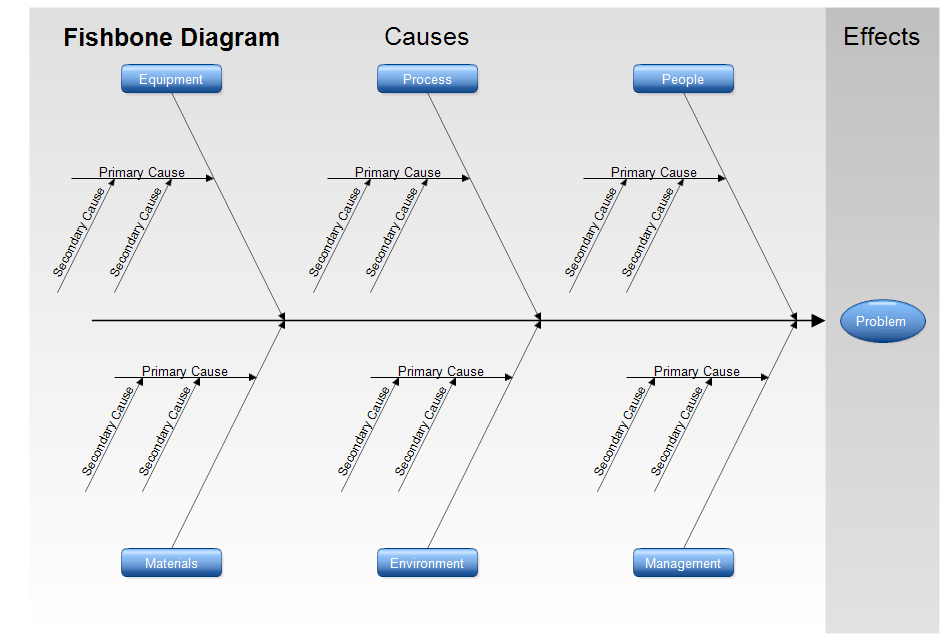 Free Fishbone Diagram Template - 12+ Blank Word Excel - Template Section