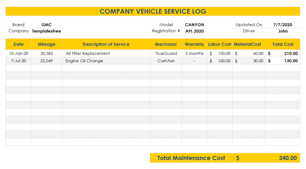 Think it might be time to give your vehicle an oil change, but aren't sure where to start? Best Free Fleet Maintenance Spreadsheet Excel Fleet Service Logs